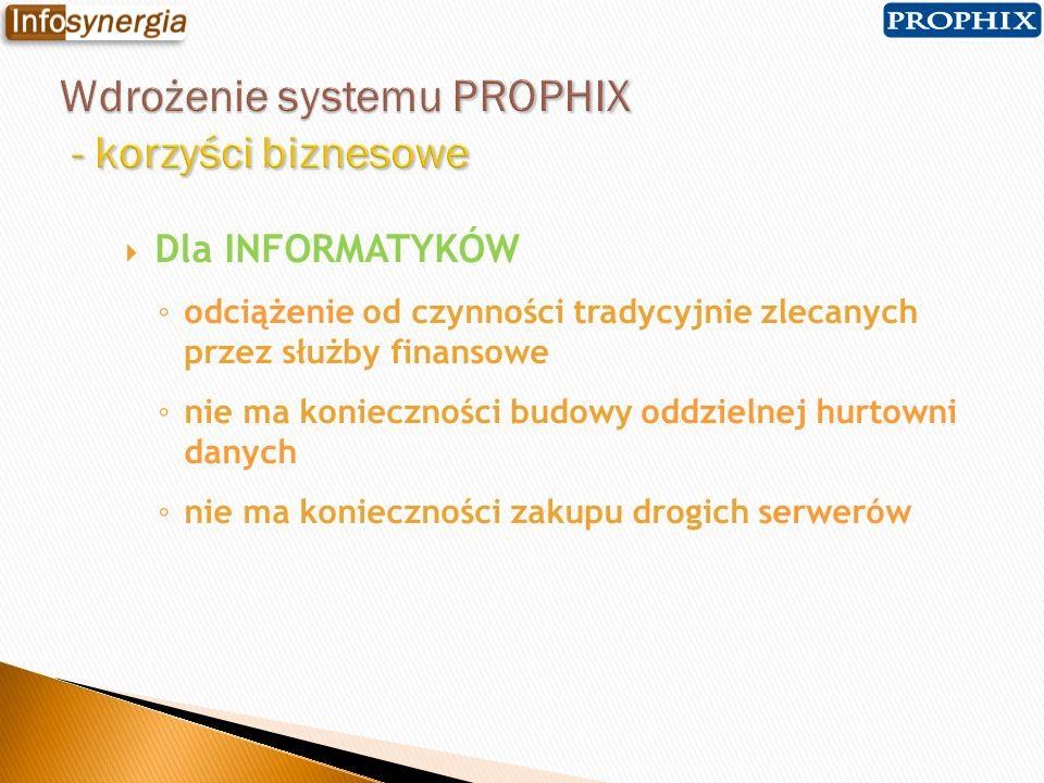 w zakresie CONTROLLINGU: integracja danych z różnych systemów różnych formatów i o różnym układzie integracja danych z różnych systemów różnych formatów i o różnym układzie integralność danych identyfikacja danych w raportach symulacje zarządzanie dostępem do danych w zakresie BUDŻETOWANIA: przygotowanie budżetów komunikacja konsolidacja budżetów lokalnych okresowa rewizja budżetu lokalizacja miejsc przekroczenia budżetu