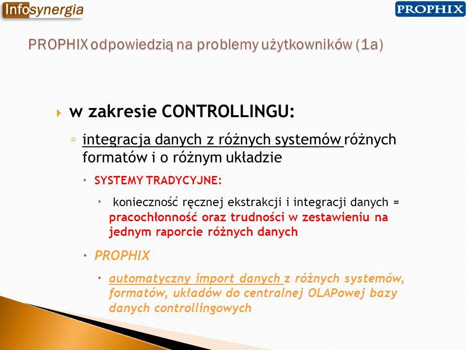 w zakresie CONTROLLINGU: integralność danych SYSTEMY TRADYCYJNE: wiele miejsc rezydencji danych (np.