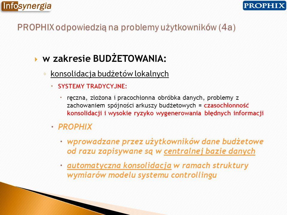 w zakresie BUDŻETOWANIA: okresowa rewizja budżetu SYSTEMY TRADYCYJNE: wykonywana ręcznie poprzez modyfikacją pierwotnego budżetu = czasochłonność oraz rewizja bazująca na nieprecyzyjnych przesłankach PROPHIX automatyczne przygotowywanie kolejnych rewizji budżetów wraz z uwzględnieniem odchyleń od dotychczasowego wykonania rewizje mogą podlegać również pełnemu cyklowi negocjacyjnemu zachowanie pełnej historii rewizji