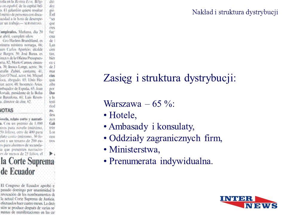 Zasięg i struktura dystrybucji: Polska (poza Warszawą) – 35 %: Kraków, Poznań, Katowice, Wrocław, Trójmiasto Luksusowe hotele, Oddziały zagranicznych firm.