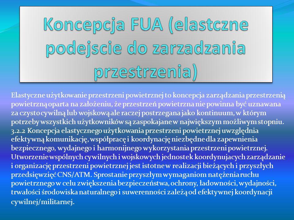 Koncepcja FUA powinna zawierać następujące zasady: Koordynacja pomiędzy władzami cywilnymi i militarnymi powinna być przeprowadzona na poziomach strategicznym, przedtaktycznym i taktycznym (Rys.