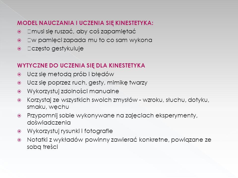 http://edukacja.gazeta.pl/edukacja/1,1 01856,5856894,Jak_jest_twoj_styl_uczenia _sie_.html http://edukacja.gazeta.pl/edukacja/1,1 01856,5856894,Jak_jest_twoj_styl_uczenia _sie_.html http://chomikuj.pl/magma6/*c2*b6+Dok umenty+*c2*b6/TEST+POZWAJ*c4*84CY+ USTALI*c4*86+ODPOWIADAJ*c4*84CY+C I+STYL+UCZENIA+SI*c4*98.doc http://chomikuj.pl/magma6/*c2*b6+Dok umenty+*c2*b6/TEST+POZWAJ*c4*84CY+ USTALI*c4*86+ODPOWIADAJ*c4*84CY+C I+STYL+UCZENIA+SI*c4*98.doc http://www.e- mentor.edu.pl/artykul/index/numer/11/id /189 http://www.e- mentor.edu.pl/artykul/index/numer/11/id /189