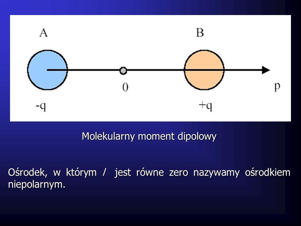 Indukowany moment dipolowy Momenty dipolowe molekuł niepolarnych są nieustalone, dlatego też mogą uzyskiwać moment indukowany w wyniku deformacji molekuły w polu elektrycznym.