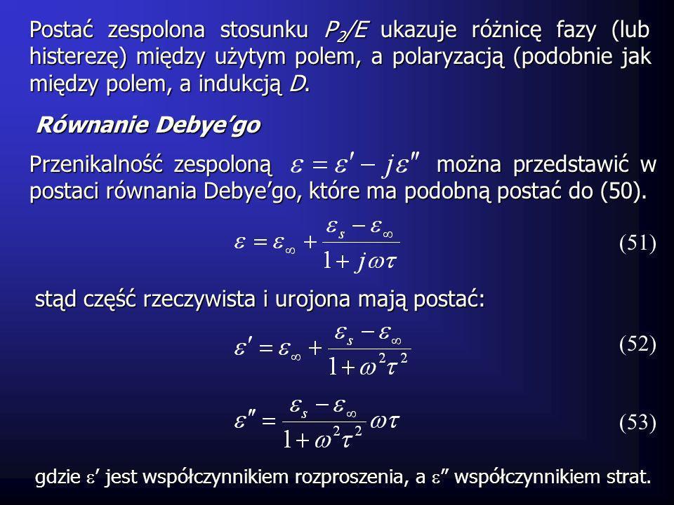 Współczynnik strat osiąga maksimum: dla = 1/ = r, gdzie r jest częstotliwością relaksacji.