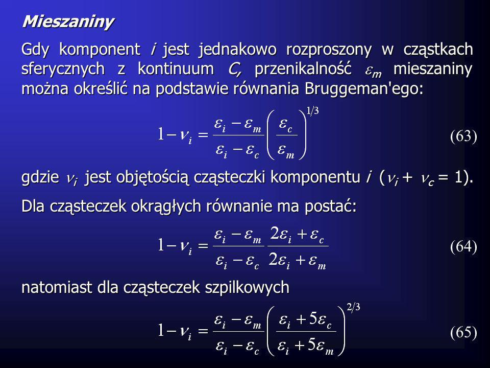 Ze wzoru (63) można otrzymać równanie Looyengaego (wyprowadzili je także Landau i Lifshitz) (66) Zachowanie się materiałów osobliwych bardzo dobrze opisuje równanie kwadratowe: (67)