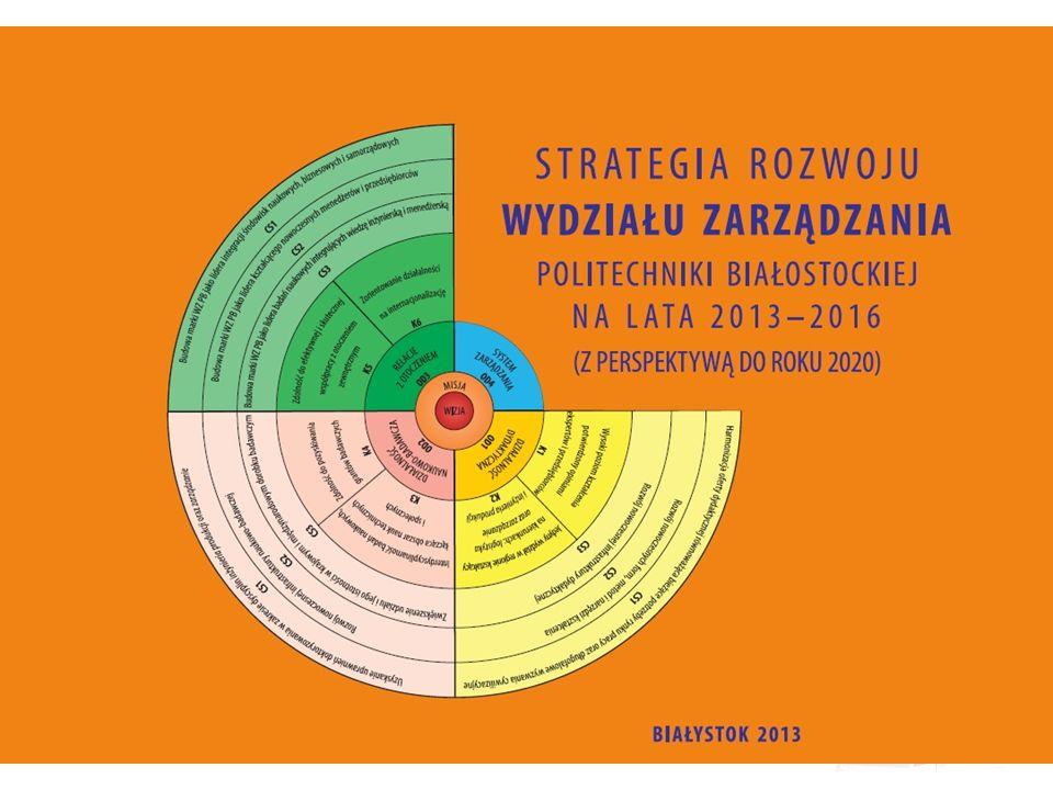 SŁOWO WSTĘPNE DZIEKANA WYDZIAŁU ZARZĄDZANIA Szanowni Państwo, z satysfakcją przedkładam Państwu Strategię rozwoju Wydziału Zarządzania Politechniki Białostockiej, która jest uwarunkowana antycypowaniem przyszłości i systematycznym monitorowaniem sytuacji w przestrzeni edukacyjnej – nie tylko lokalnej, krajowej, lecz także globalnej – oraz zmian gospodarczych i społecznych.