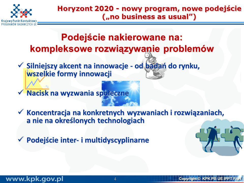 5 Copyright © KPK PB UE IPPT PAN Cooperation Ideas People Capacities JRC (non-nuclear activities) Horizon 2020 Projekt współfinansowany przez Unię Europejską ze środków Europejskiego Funduszu Społecznego 7PR a H2020 struktura i budżet