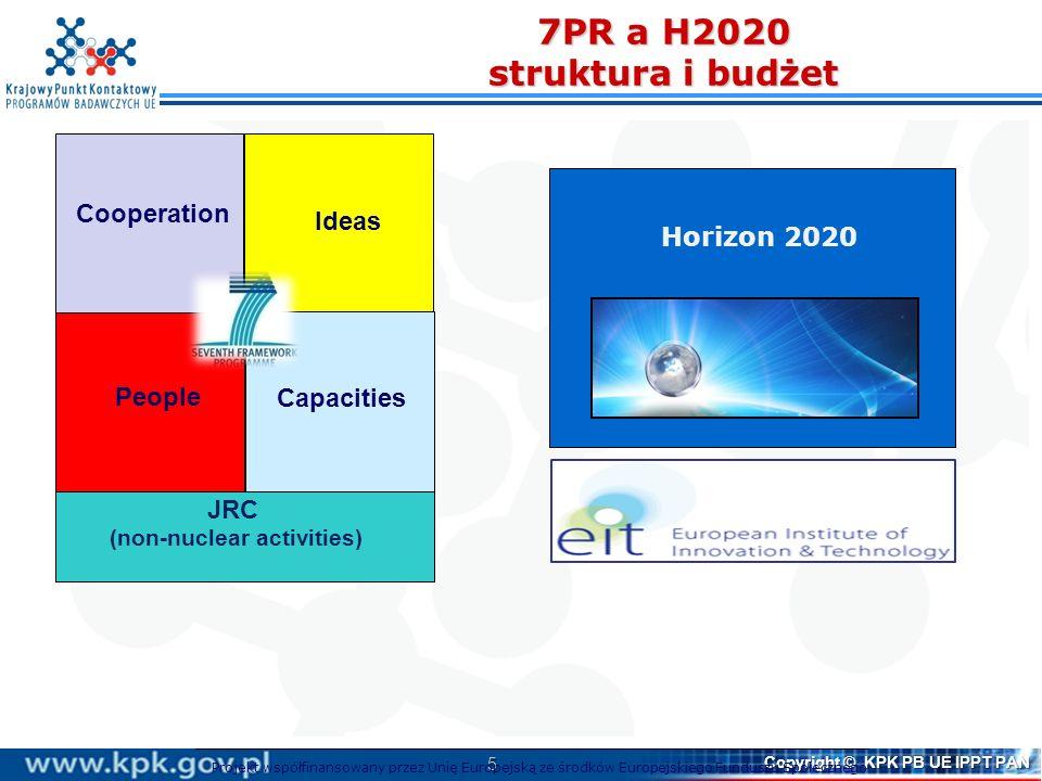 6 Copyright © KPK PB UE IPPT PAN Podstawy prawne programu UE Horyzont 2020 ROZPORZĄDZENIE PARLAMENTU EUROPEJSKIEGO I RADY UE ustanawiające Horyzont 2020 – program ramowy w zakresie badań naukowych i innowacji (2014- 2020) DECYZJA RADY UE ustanawiająca program szczegółowy wdrażający program Horyzont 2020 – program ramowy w zakresie badań naukowych i innowacji (2014-2020) ROZPORZĄDZENIE PARLAMENTU EUROPEJSKIEGO I RADY UE ustanawiające zasady uczestnictwa i upowszechniania dla programu Horyzont 2020- programu ramowego w zakresie badań naukowych i innowacji (2014–2020) Ponadto: pakiet legislacyjny dot.