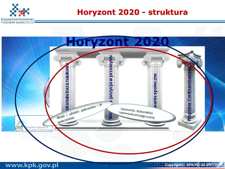 8 Copyright © KPK PB UE IPPT PAN Horyzont 2020 struktura szczegółowa i budżet (wg tzw.