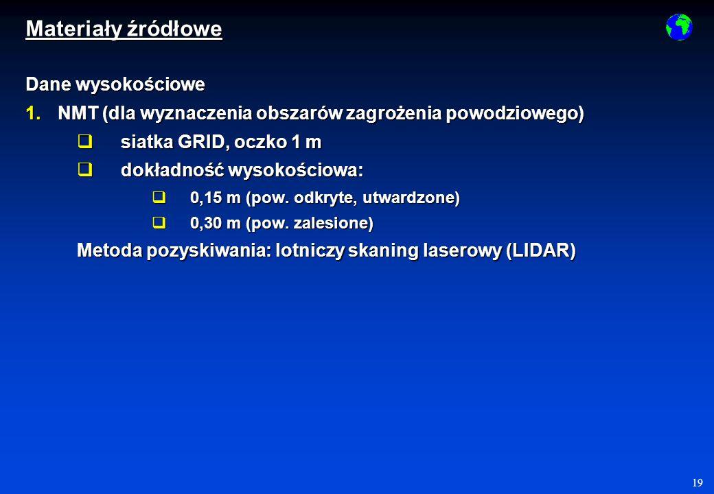 20 Materiały źródłowe Dane topograficzne (dla opracowania map zagrożenia powodziowego i map ryzyka powodziowego) 1.Baza Danych Obiektów Topograficznych (BDOT) 2.państwowy rejestr granic 3.państwowy rejestr nazw geograficznych 4.inne dane, pozyskane z pzg, w tym w szczególności: mapa hydrograficzna Polski w skali 1:50 000 mapa hydrograficzna Polski w skali 1:50 000 mapa sozologiczna w skali 1:50 000 mapa sozologiczna w skali 1:50 000 mapy topograficzne w skali 1:10 000 lub 1:50 000 mapy topograficzne w skali 1:10 000 lub 1:50 000 ortofotomapy ortofotomapy zobrazowania lotnicze zobrazowania lotnicze