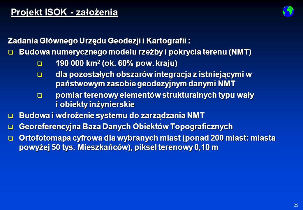 26 Projekt ISOK - harmonogram Zadanie 2010201120122013 IIIIVIIIIIIIVIIIIIIIVIIIIIIIV NMT/NMPT - LIDAR Ortofotomapa Baza danych TOPO System zarząd.