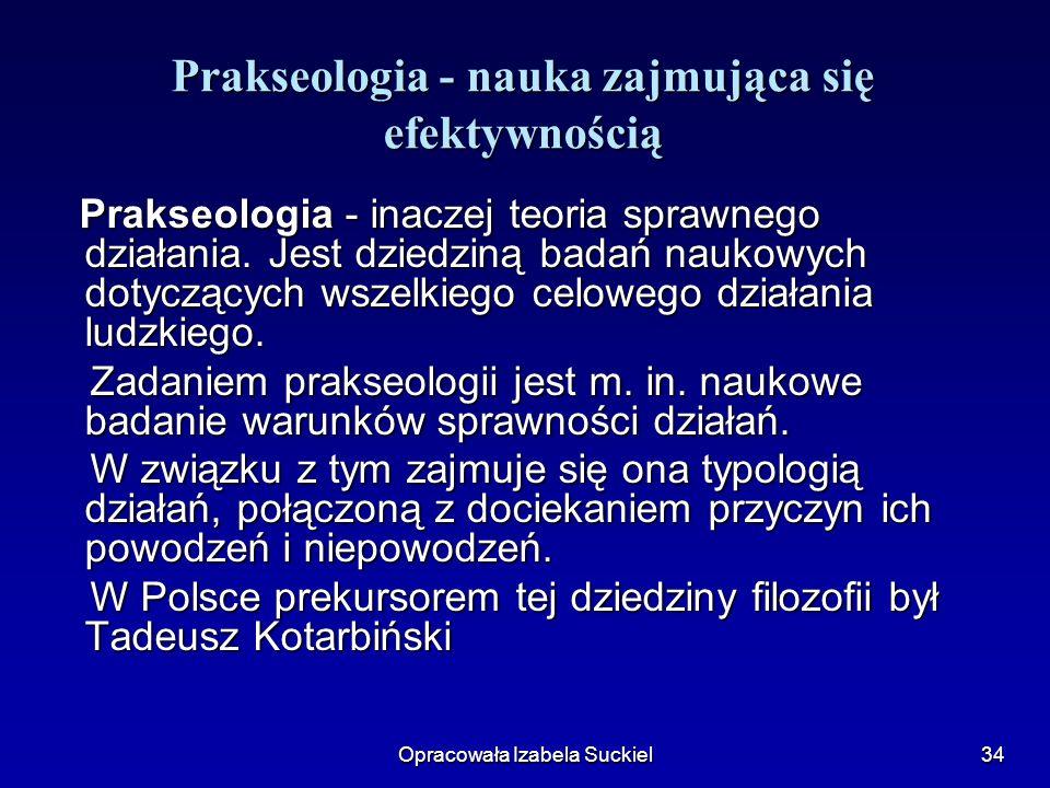 Opracowała Izabela Suckiel35 Efektywność szkoły w ujęciu: psychologicznym psychologicznym pedagogicznym pedagogicznym socjologicznym socjologicznym ekonomicznym ekonomicznym (Gurycka, Bogaj, Denek, Szczepańsk, Lewowicki, Szymańskii) (Gurycka, Bogaj, Denek, Szczepańsk, Lewowicki, Szymańskii)