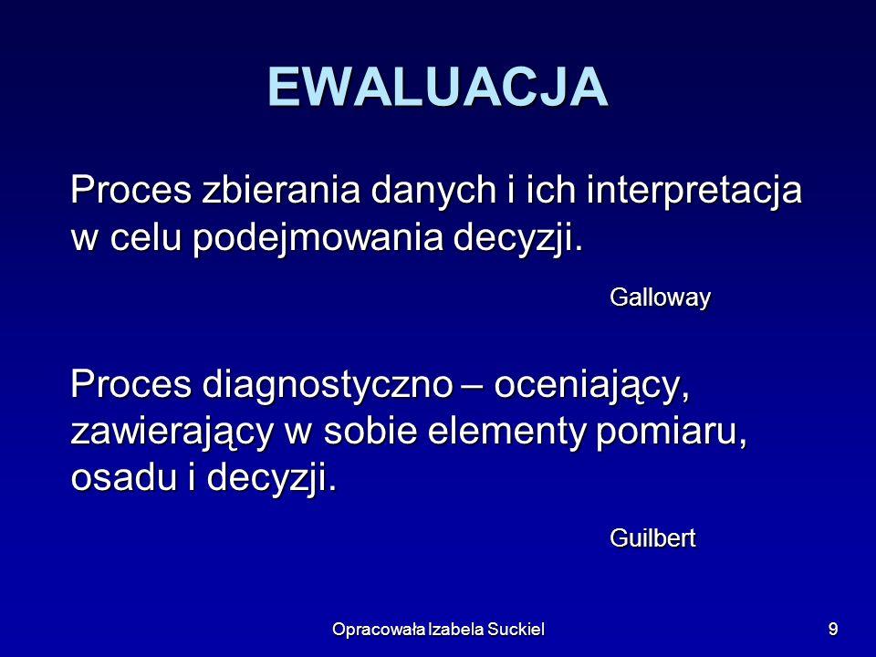 Opracowała Izabela Suckiel10 EWALUACJA Systematyczne badanie wartości lub cech konkretnego programu, działania lub obiektu z punktu widzenia przyjętych w tym celu kryteriów w celu jego usprawnienia, rozwoju lub lepszego zrozumienia.