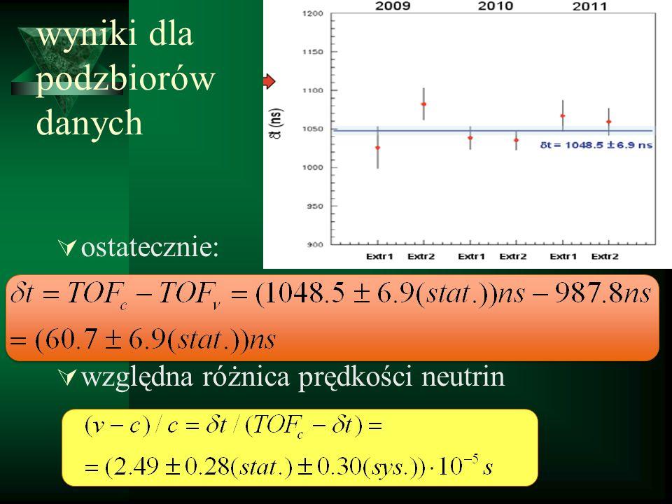 sprawdzenie zależności od energii dla oddziaływań kwazi- elastycznych (2_->2) można wyznaczyć energie neutrina mając pomiar mionu podział na 2 przedziały nie widać różnicy ( = 13.4+/-26.3 ns)