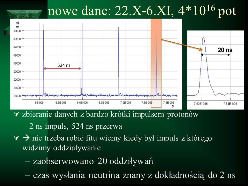 przesunięcie = ToF - ToF c każde oddziaływanie można przypisać do krótkiego impulsu nie ma dopasowania t jest liczona dla każdego oddziaływania już niewielka próbka pozwala sprawdzić czy jest przesunięcie =(62.1+/-3.7) ns zgodne z poprzednim wynikiem