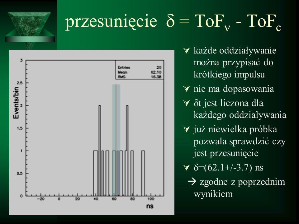 Troche historii - bo to nie pierwszy taki pomiar wcześniej wynikiem były tylko ograniczenia na różnicę prędkości FNAL – neutrina na krótkiej bazie, E >30GeV, limit (v-c)/c < 4*10 -5 (publ.
