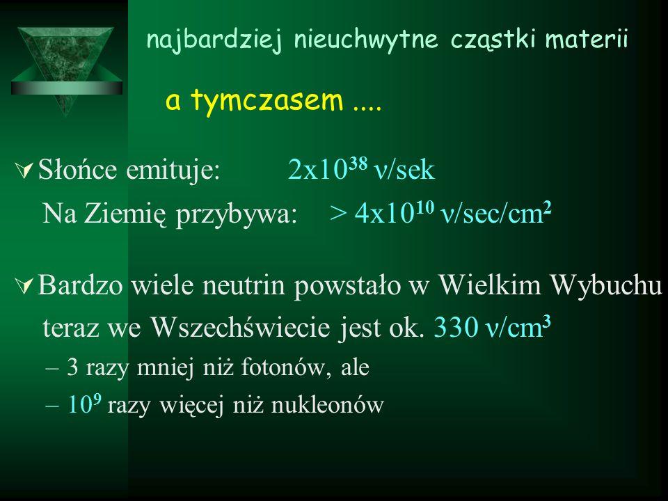 Model Standardowy – oddziaływania W+W+ W-W- W-W- W+W+ Z0Z0 Z0Z0 gluon oddz.
