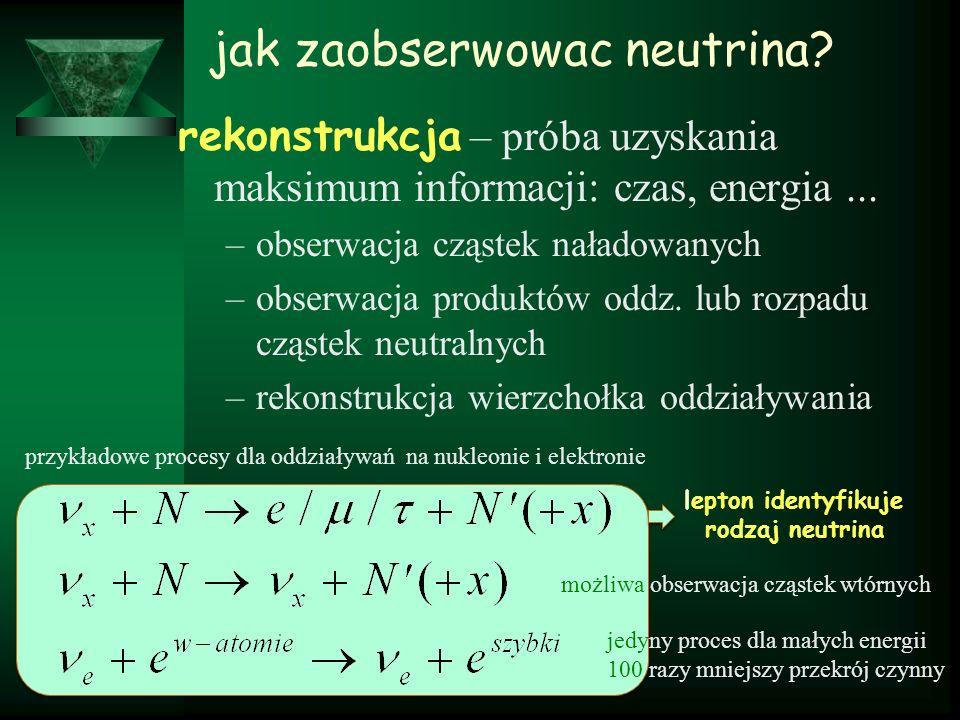 detekcja oddziaływań neutrin detektory scyntylacyjne detektory Czerenkowa (woda, lód, woda morska) detektory typu przekładaniec: np.