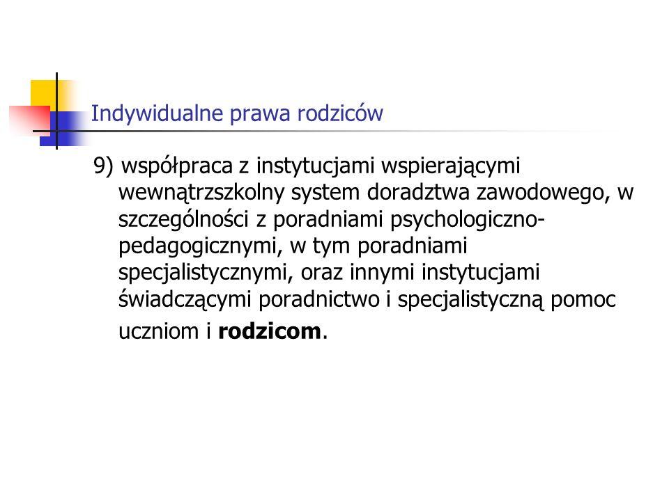 Indywidualne prawa rodziców Rozporządzenie Ministra Edukacji Narodowej z dnia 30 kwietnia 2007 r.