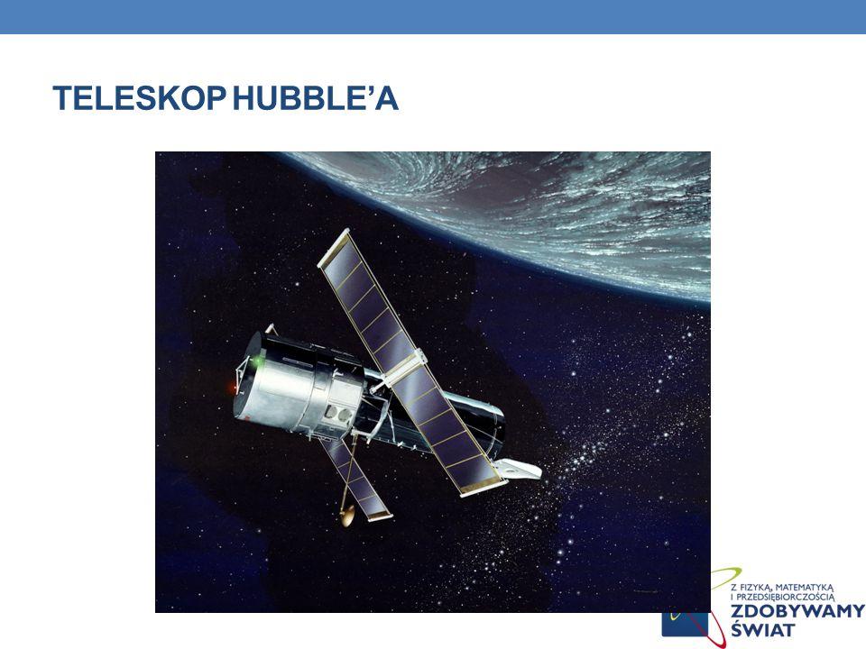 QUIZ 1.W którym roku urodził się Edwin Powel Hubble.