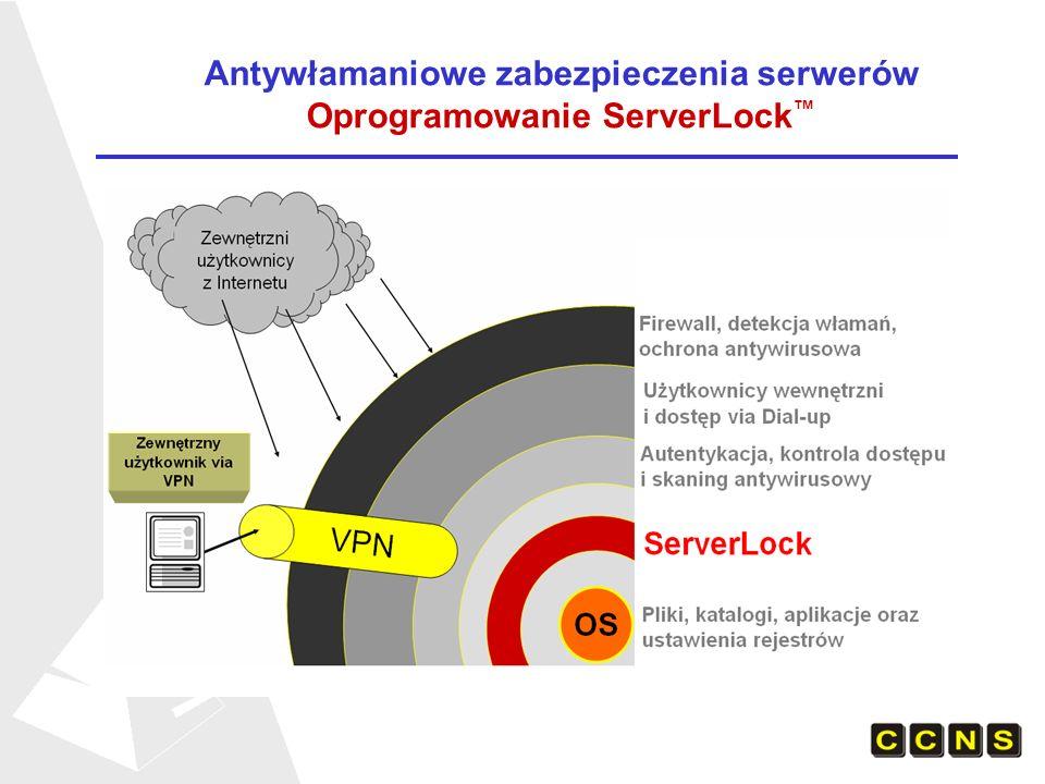 Antywłamaniowe zabezpieczenia serwerów (cd.) Oprogramowanie ServerLock -> Dual Mode A Operation request System Administrator Administration Tools