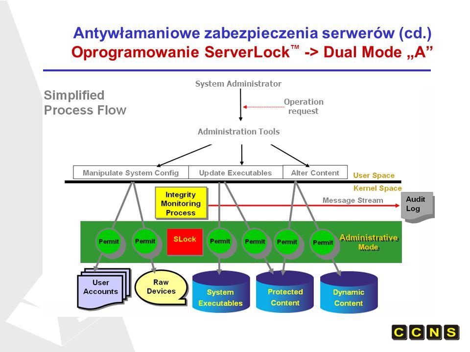 Antywłamaniowe zabezpieczenia serwerów (cd.) Oprogramowanie ServerLock -> Dual Mode O Operation request System Administrator Administration Tools Operation request Administration Tools