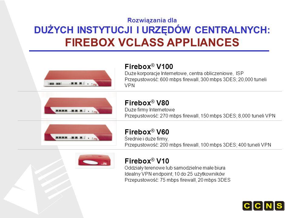 DLACZEGO WATCHGUARD FIREBOX VCLASS.