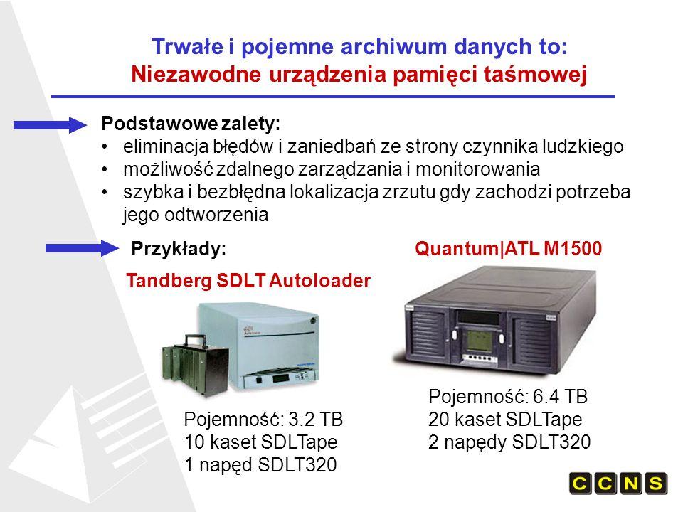 stała kontrola bezpieczeństwa sieciowego antywłamaniowe zabezpieczenia serwerów antywłamaniowe zabezpieczenia sieciowe trwałe i pojemne archiwum danych zautomatyzowane kopie bezpieczeństwa Najważniejsze aspekty bezpieczeństwa treści informacji (danych) … nie tylko w zasobach BIP