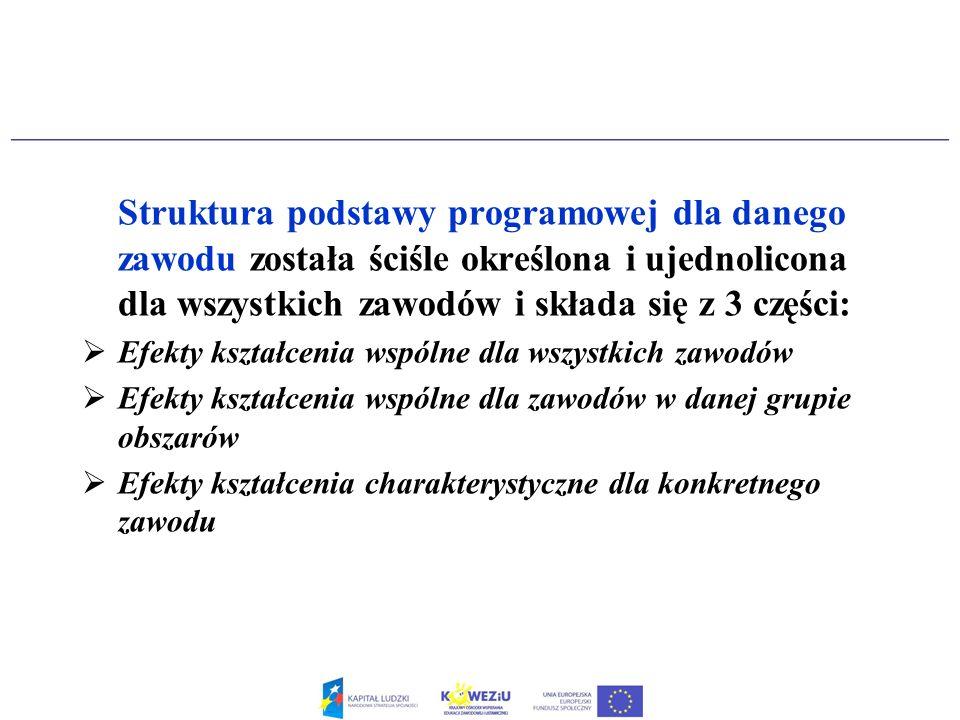 Ułatwione zostanie zdobywanie nowych kwalifikacji i nowych zawodów w pokrewnych grupach zawodowych