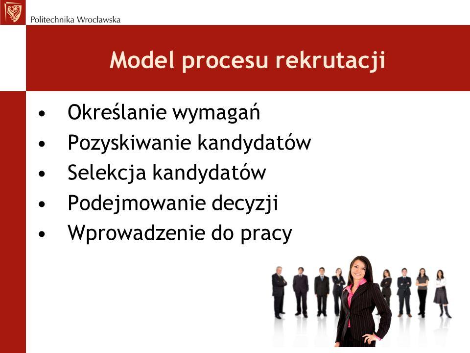 Określanie wymagań Określenie ilości i rodzaju wolnych stanowisk Opis stanowiska pracy Określenie profilu kandydata