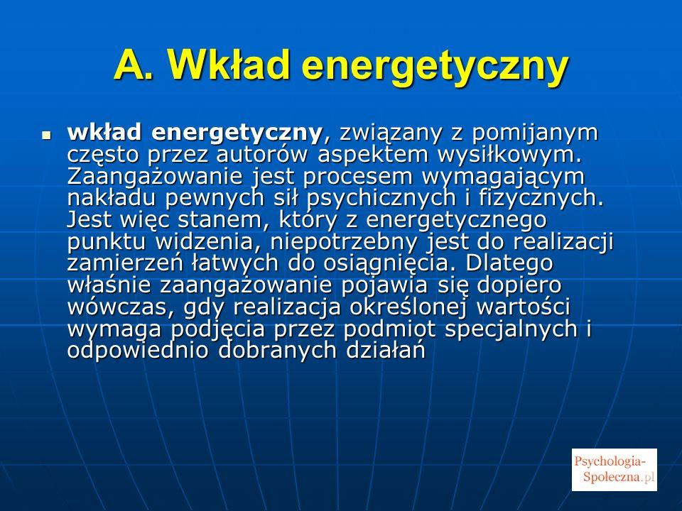 A.Wkład energetyczny – c.d.