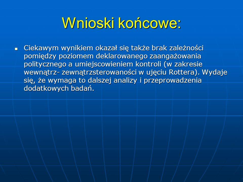 Psychologia- Społeczna.pl Dziękuję za uwagę.