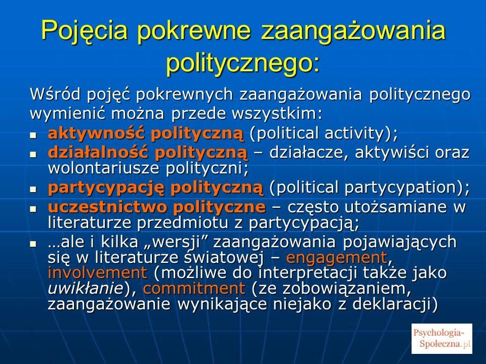 Zaangażowanie polityczne w ujęciu K.Skarżyńskiej (2005) Wg K.