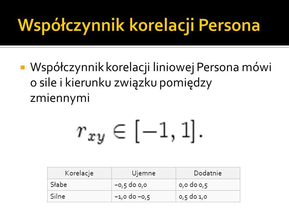 Wnioski: Im bliżej 0 tym związek słabszy Znak + mówi o związku wprost proporcjonalnym Znak – mówi o związku odwrotnie proporcjonalnym Gdy współczynnik korelacji przyjmuje wartości [1] to zależność jest funkcją liniową.