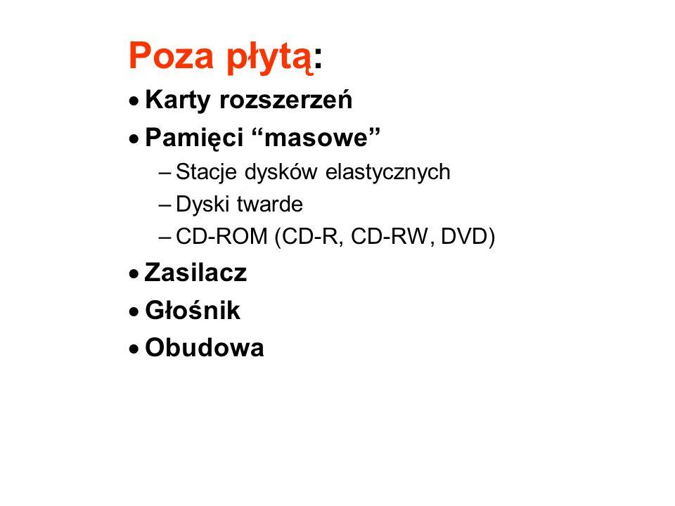 Poza płytą: Karty rozszerzeń Pamięci masowe –Stacje dysków elastycznych –Dyski twarde –CD-ROM (CD-R, CD-RW, DVD) Zasilacz Głośnik Obudowa