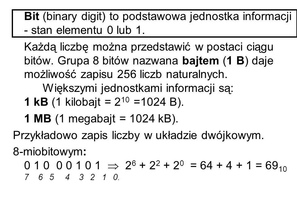Bit (binary digit) to podstawowa jednostka informacji - stan elementu 0 lub 1.