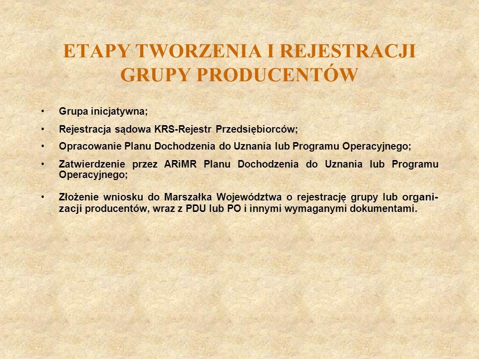 Podział ze względu na produkcję Grupy producenckie Grupy producentów rolnych Grupy producentów owoców i warzyw