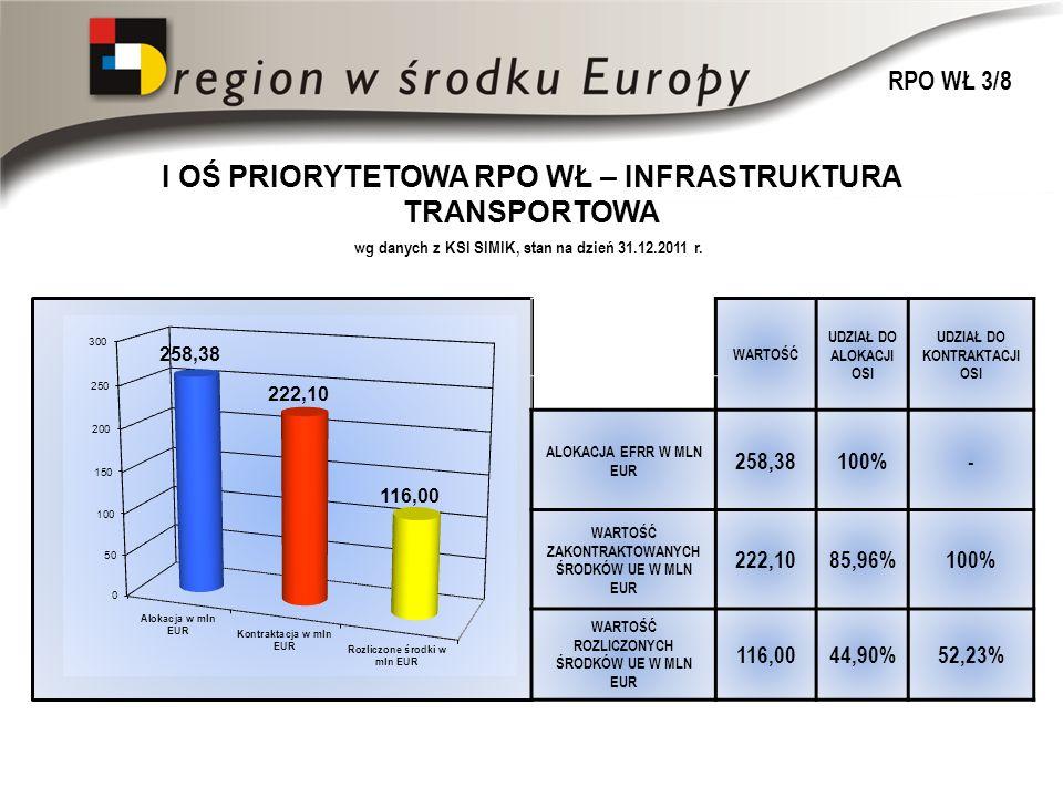 wg danych z KSI SIMIK, stan na dzień 31.12.2011 r.