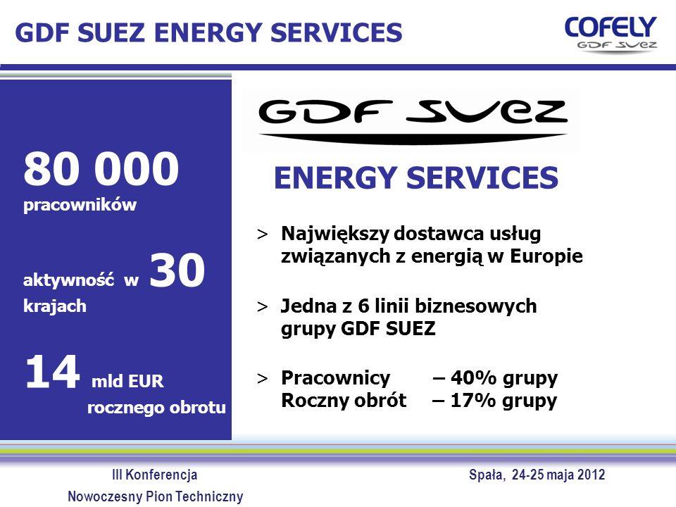 III Konferencja Spała, 24-25 maja 2012 Nowoczesny Pion Techniczny COFELY SERVICES W POLSCE Oferowane usługi – zarządzanie, eksploatacja i stała obsługa serwisowa instalacji technicznych, usługi FM Personel dedykowany do obiektu i grupy mobilne Serwis 24/365 Centralny help-desk Specjalizacja – kontrakty oparte o SLA i KPI, rozwiązania oszczędzające energię, totalna gwarancja Liczba lat działania operacyjnego o 15 lat w Polsce o 40 lat w Europie Liczba zatrudnionych – ponad 200 osób Liczba obsługiwanych obiektów – ponad 550 Obszar działania – cały kraj