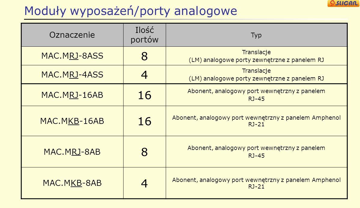 Moduły wyposażeń/porty analogowe Oznaczenie Ilość portów Typ MAC.MRJ-8ASS 8 Translacje (LM) analogowe porty zewnętrzne z panelem RJ MAC.MRJ-4ASS 4 Translacje (LM) analogowe porty zewnętrzne z panelem RJ MAC.MRJ-16AB 16 Abonent, analogowy port wewnętrzny z panelem RJ-45 MAC.MKB-16AB 16 Abonent, analogowy port wewnętrzny z panelem Amphenol RJ-21 MAC.MRJ-8AB 8 Abonent, analogowy port wewnętrzny z panelem RJ-45 MAC.MKB-8AB 4 Abonent, analogowy port wewnętrzny z panelem Amphenol RJ-21