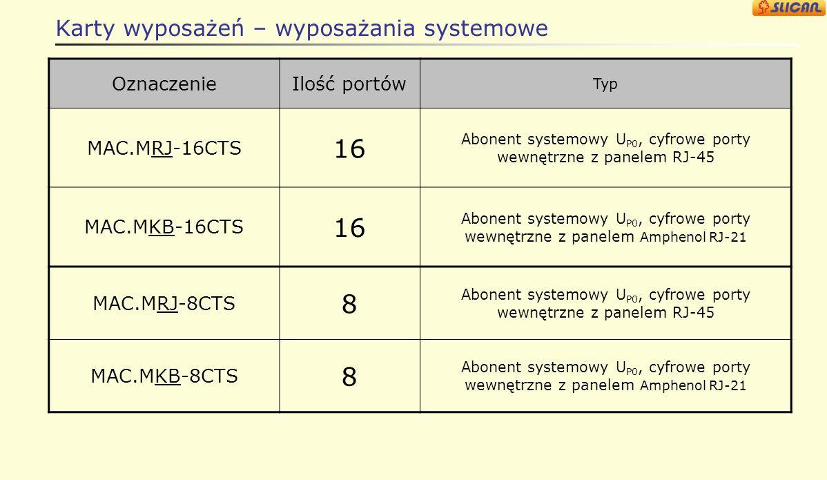 Karty wyposażeń – wyposażania systemowe OznaczenieIlość portów Typ MAC.MRJ-16CTS 16 Abonent systemowy U P0, cyfrowe porty wewnętrzne z panelem RJ-45 MAC.MKB-16CTS 16 Abonent systemowy U P0, cyfrowe porty wewnętrzne z panelem Amphenol RJ-21 MAC.MRJ-8CTS 8 Abonent systemowy U P0, cyfrowe porty wewnętrzne z panelem RJ-45 MAC.MKB-8CTS 8 Abonent systemowy U P0, cyfrowe porty wewnętrzne z panelem Amphenol RJ-21