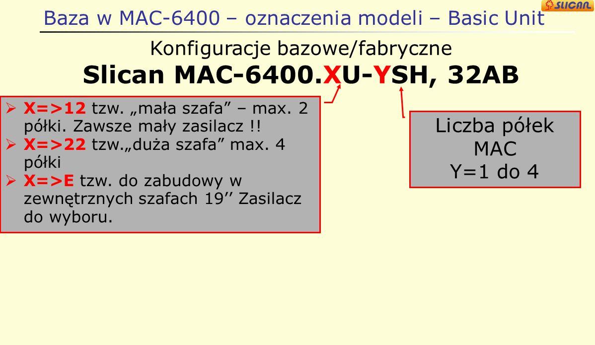 Baza w MAC-6400 – oznaczenia modeli – Basic Unit Konfiguracje bazowe/fabryczne Slican MAC-6400.XU-YSH, 32AB X=>12 tzw.