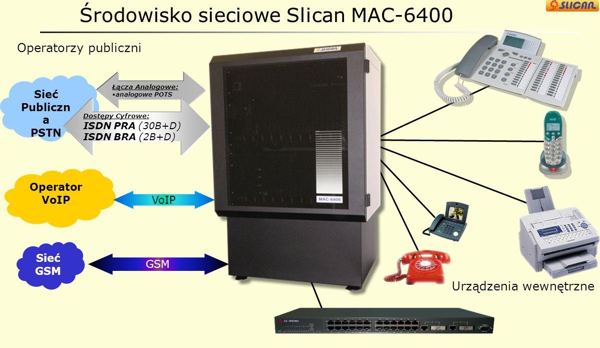 Środowisko sieciowe Slican MAC-6400 Łącza Analogowe: analogowe POTS Sieć Publiczn a PSTN Operator VoIP Dostępy Cyfrowe: ISDN PRA (30B+D) ISDN BRA (2B+D) GSM Sieć GSM Operatorzy publiczni Urządzenia wewnętrzne