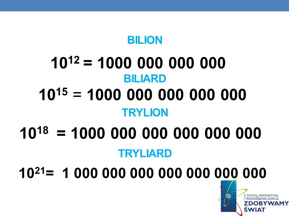 KWADRYLION 10 24 = 1 000 000 000 000 000 000 000 000 10 27 = 1 000 000 000 000 000 000 000 000 000 KWADRYLIARD KWINTYLION 10 30 = 1 000 000 000 000 000 000 000 000 000 000 KWINTYLIARD 10 33 = 1 000 000 000 000 000 000 000 000 000 000 000