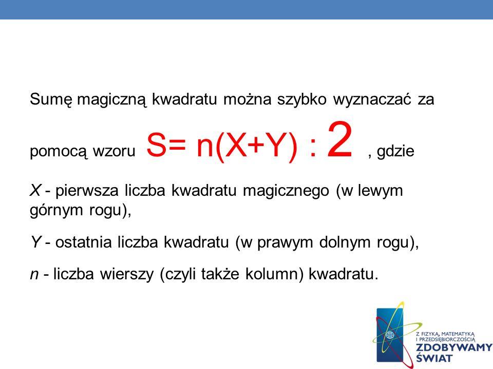SPRAWDŹMY CZY TO NAPRAWDĘ DZIAŁA… 4 x (16+1): 2 = 34
