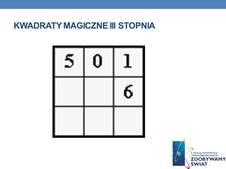 KWADRATY MAGICZNE IV STOPNIA Wpisz brakujące liczby naturalne od 1 do 16 tak, aby powstał kwadrat magiczny, w którym suma liczb w każdej kolumnie, w każdym wierszu i na przekątnych jest równa 34.