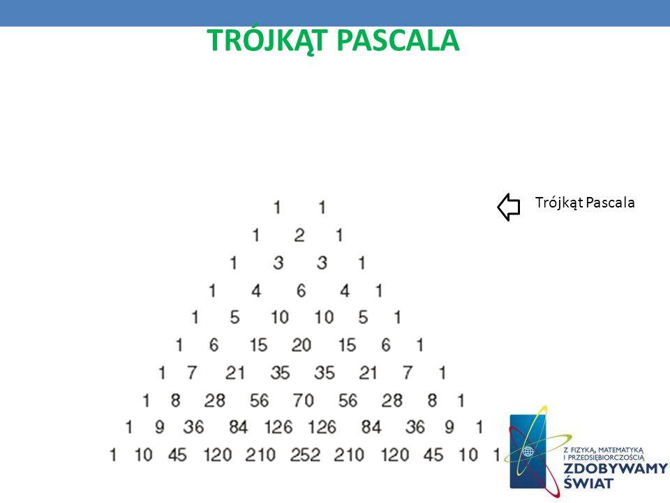 W drugim rzędzie trójkąta Pascala są liczby 1- 2- 1 tzn.