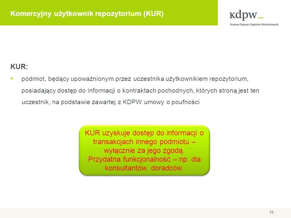 Jak zostać komercyjnym użytkownikiem repozytorium Wniosek o zawarcie odrębnej umowy o poufności otrzymywanych danych.