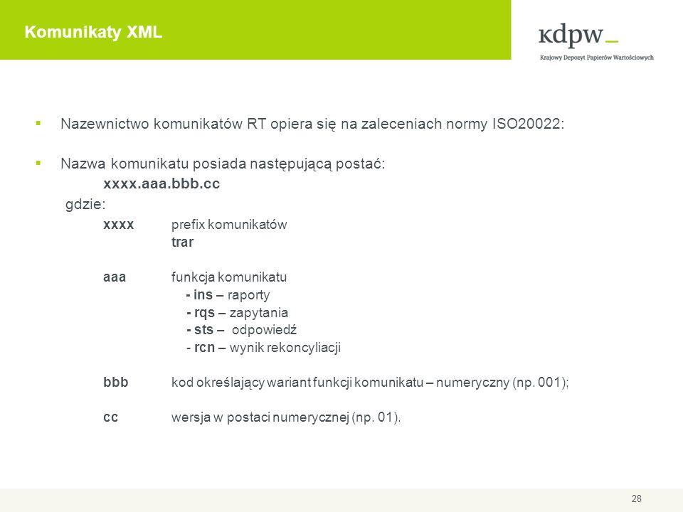 Budowa komunikatów, identyfikatory komunikacyjne 29 Komunikaty Repozytorium KDPW wykorzystują zestaw kodowania znaków UTF-8 Struktura i dokumentacja wszystkich komunikatów zamieszczone zostały na stronie internetowej KDPW w zakładce Repozytorium zgodne z EMIR Komunikaty są budowane zgodnie z obowiązującym w KDPW standardem.