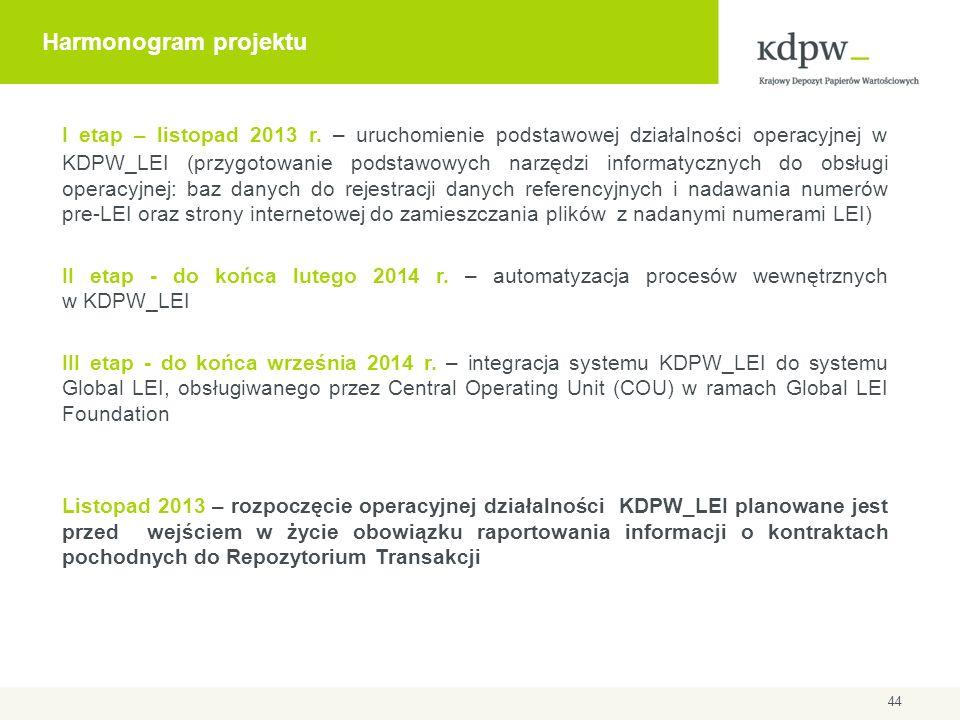 Uzyskanie LEI KDPW umożliwi uzyskanie LEI w łatwy i szybki sposób – via www.